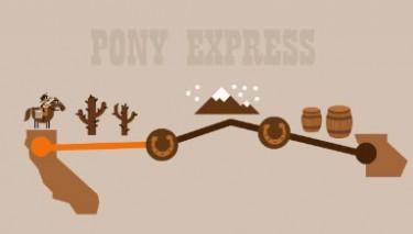 Pony_Express_Spiel