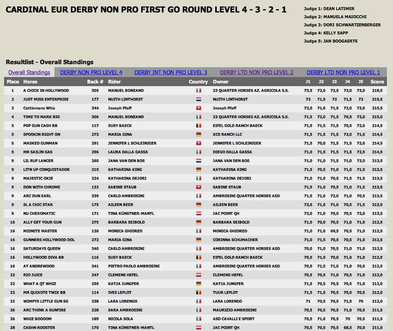 Derby_Scores